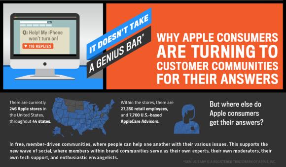 GetSatisfacion infographic excerpt