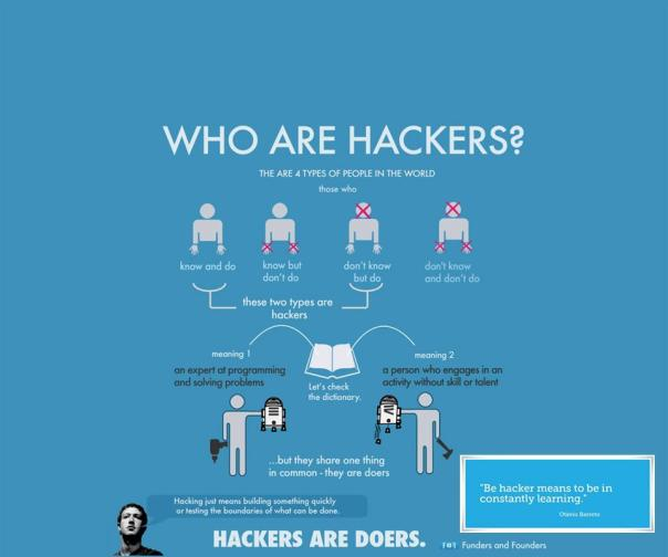 Who are hackers?